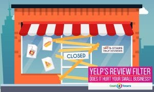 Does Yelp Review Filter Hurt Business?