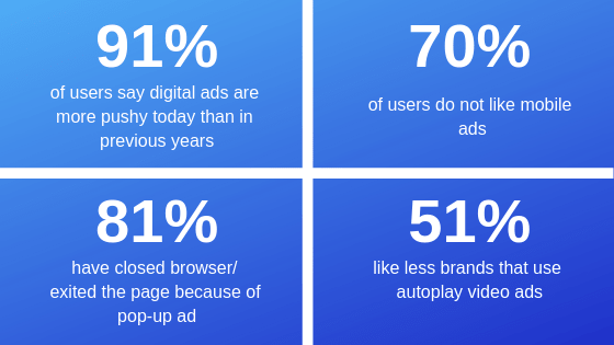 Digital Ads Stats