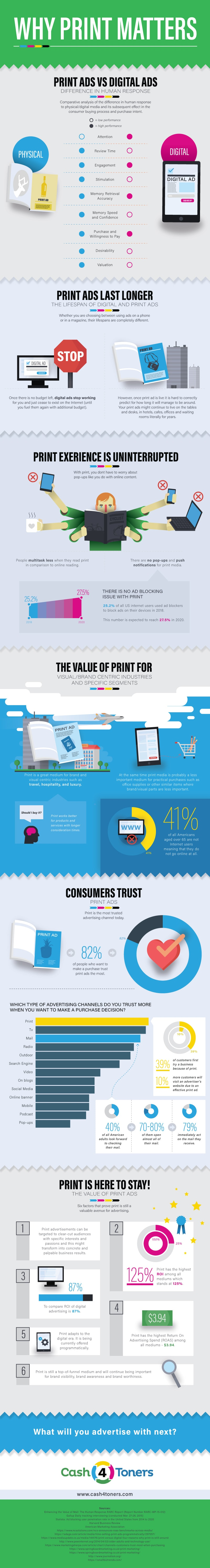 Why Print Matters in 2019 [INFOGRAPHIC] by Cash4Toners